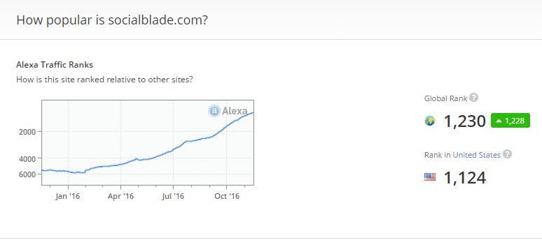 alexa-top-1000